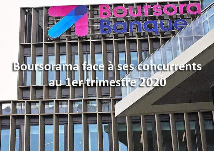 Boursorama face à ses concurrents au 1er trimestre 2020